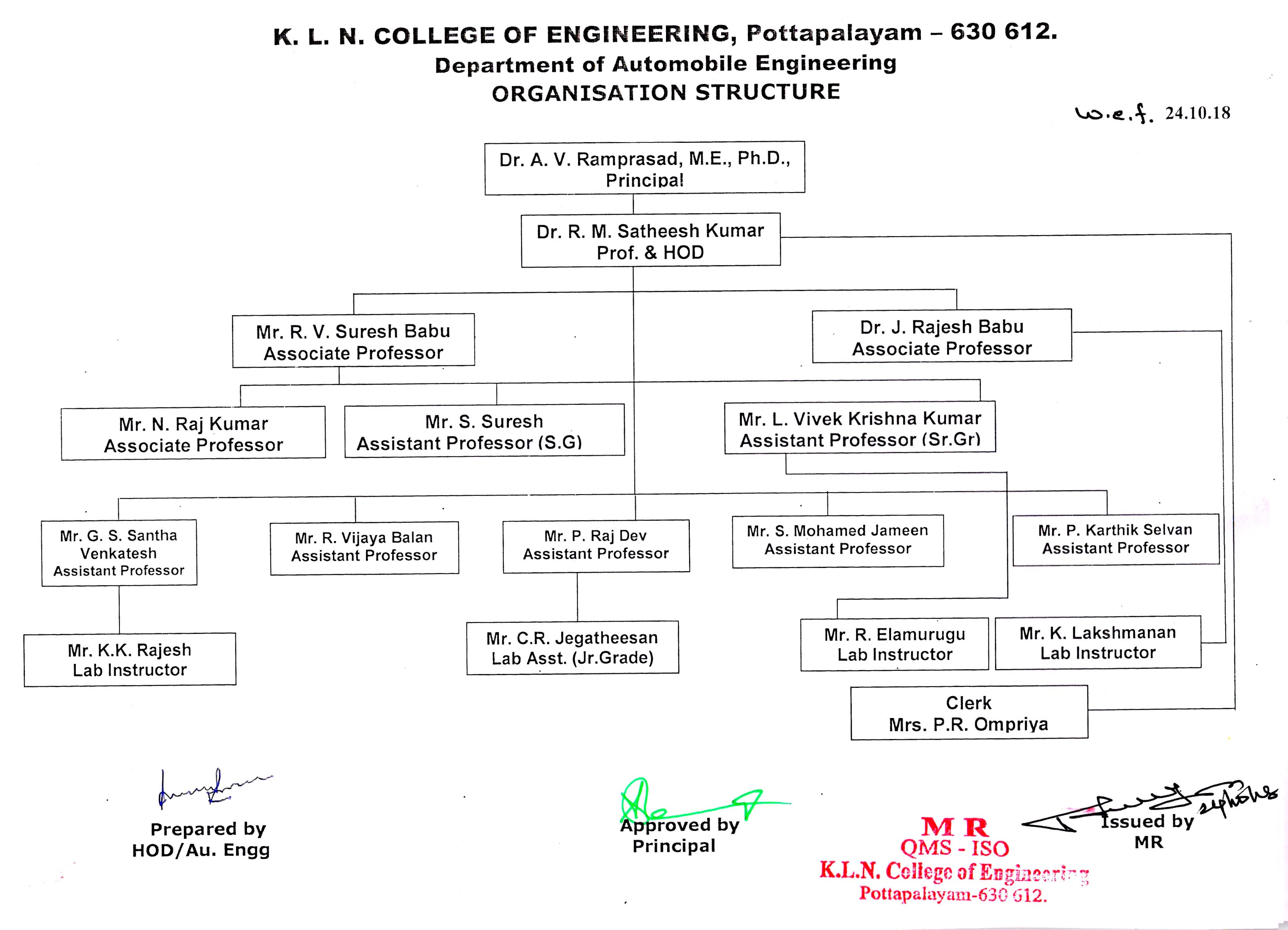 Department of Automobile Engineering ::: KLNCE
